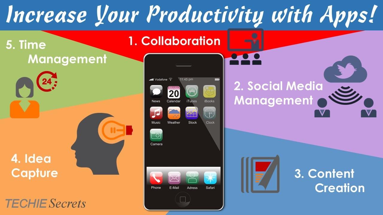 Smartphone apps benefits