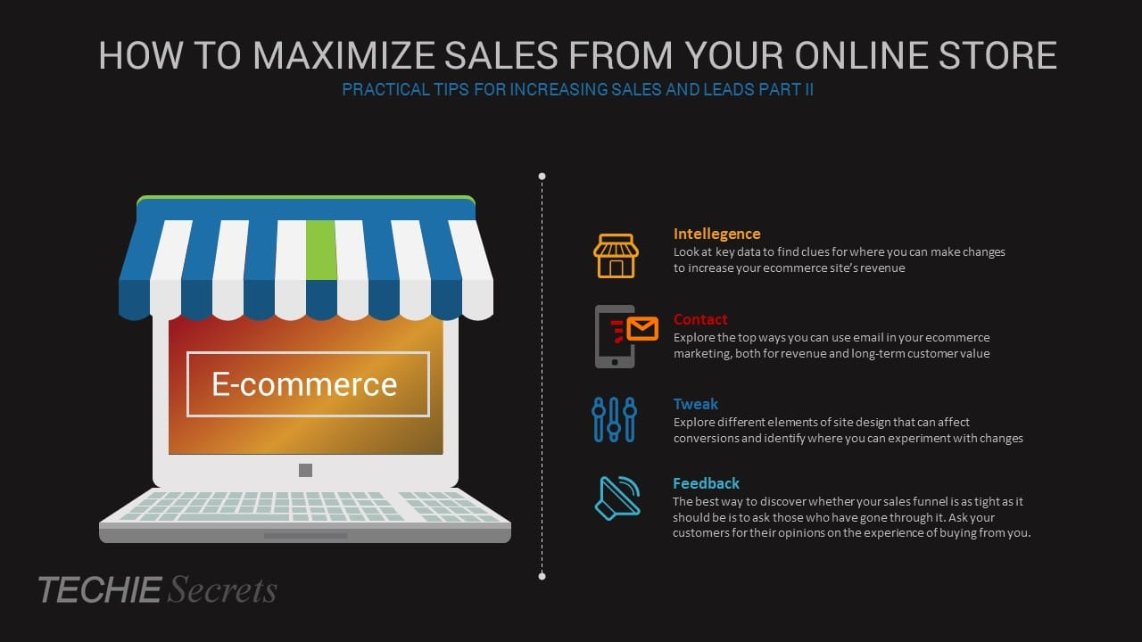 e-commerce how-to article banner