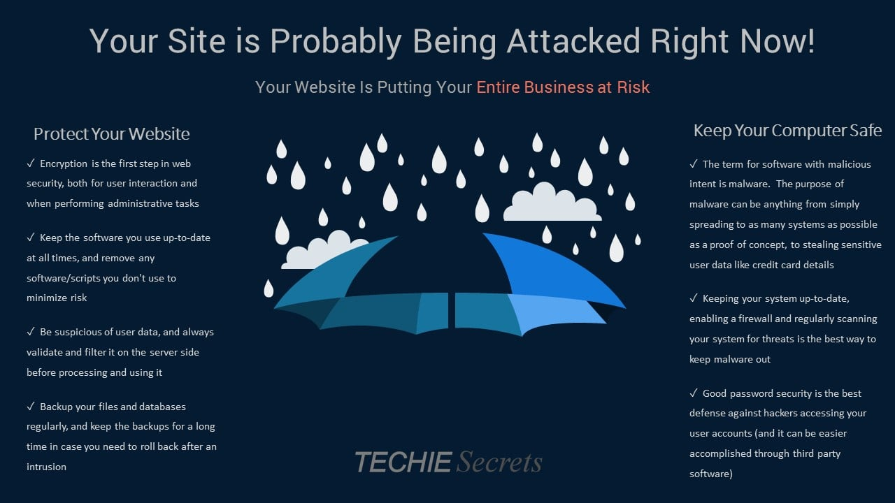 Website security article banner