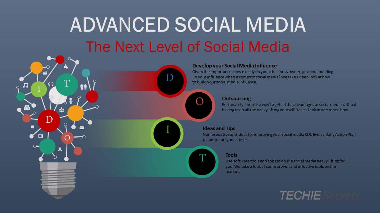 Advanced social media banner